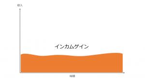 あ-1-300x169 【専門家監修】資産運用基礎まとめ!初心者が読むべき本を紹介