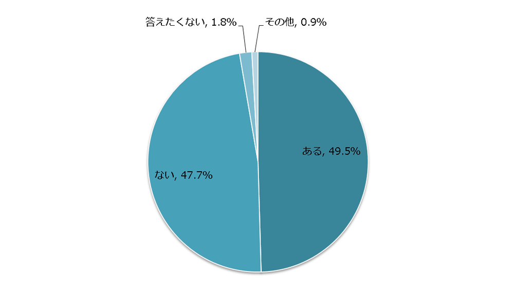 enq20160903_01 【調査レポート】不動産投資の際の貴重な情報って何?誰から聞けば良いのか?