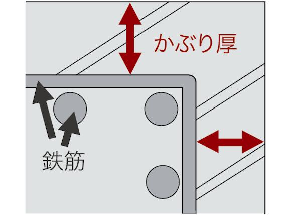 セキュリティ・共有設備イメージ6