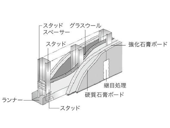 セキュリティ・共有設備イメージ4