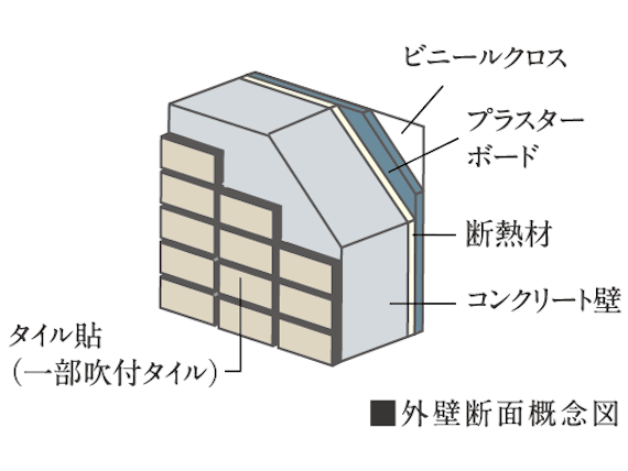 セキュリティ・共有設備イメージ7